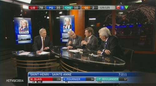 Ctv-analysts-600x332